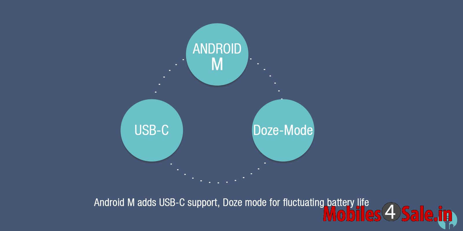 Android M Doze Mode And Type C Usb