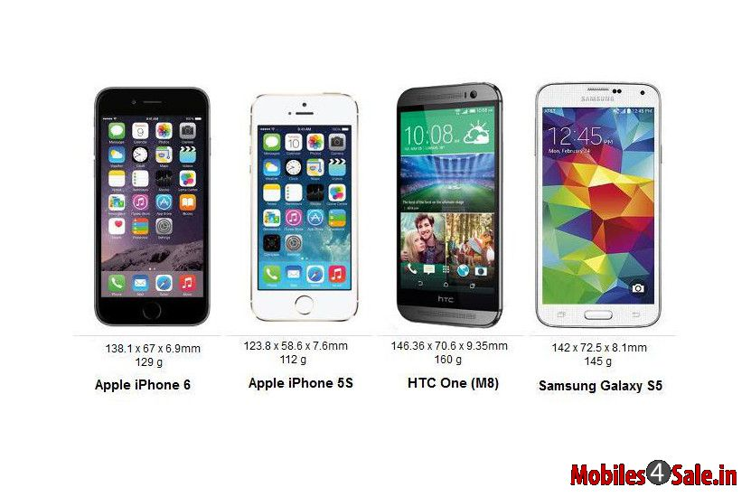 iPhone 6 vs Samsung Galaxy S5 vs HTC One M8 vs iPhone 5S