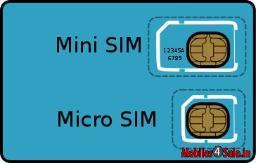 Mini SIM and Micro SIM