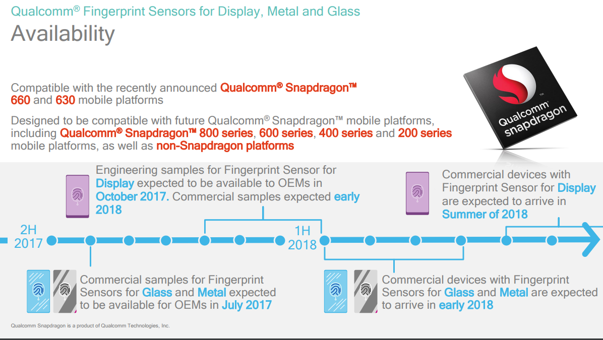Qualcomm Glass Meta