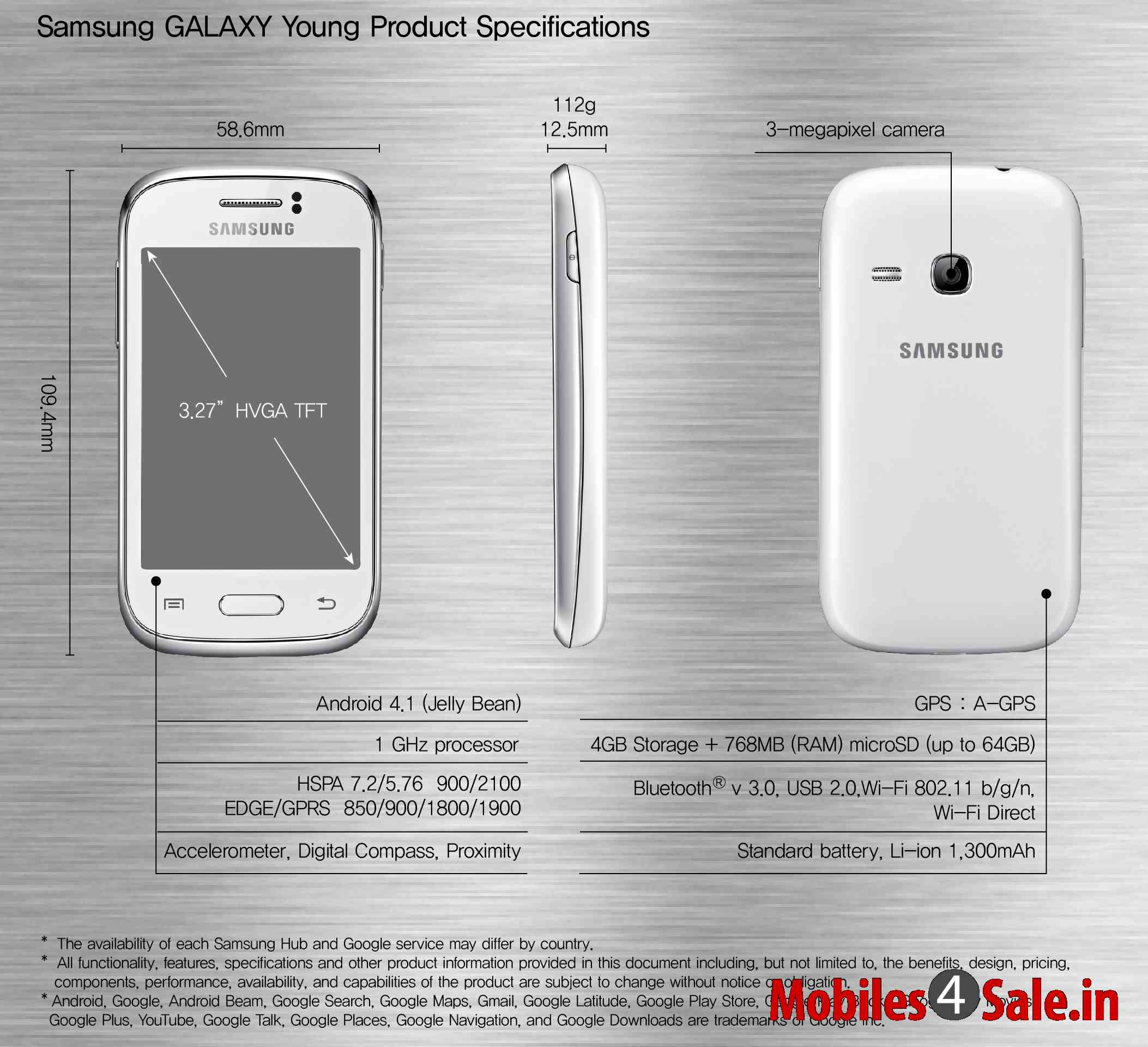 The Samsung Galaxy Young is supported by Android Operating System. It